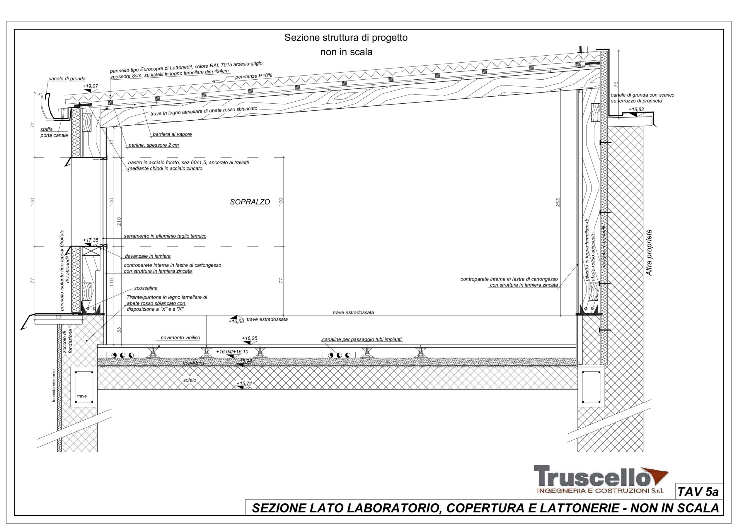 1. Elaborato grafico esecutivo di sezione tecnologia di copertura a falde con orditura in legno strutturale e lattonerie: stato di progetto.