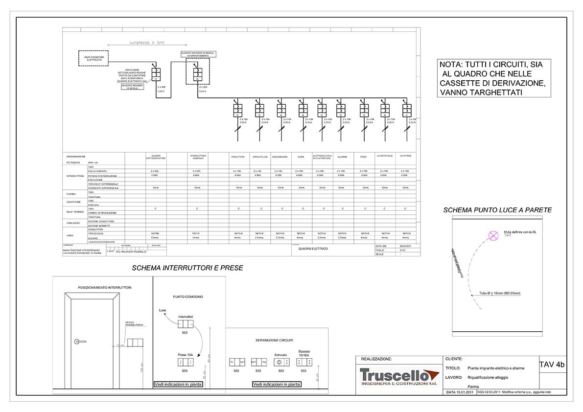 2. Elaborato grafico esecutivo con schema di collegamento circuiti al quadro elettrico, dati tecnici in tabella e schema di posizionamento interruttori e prese: stato di progetto.