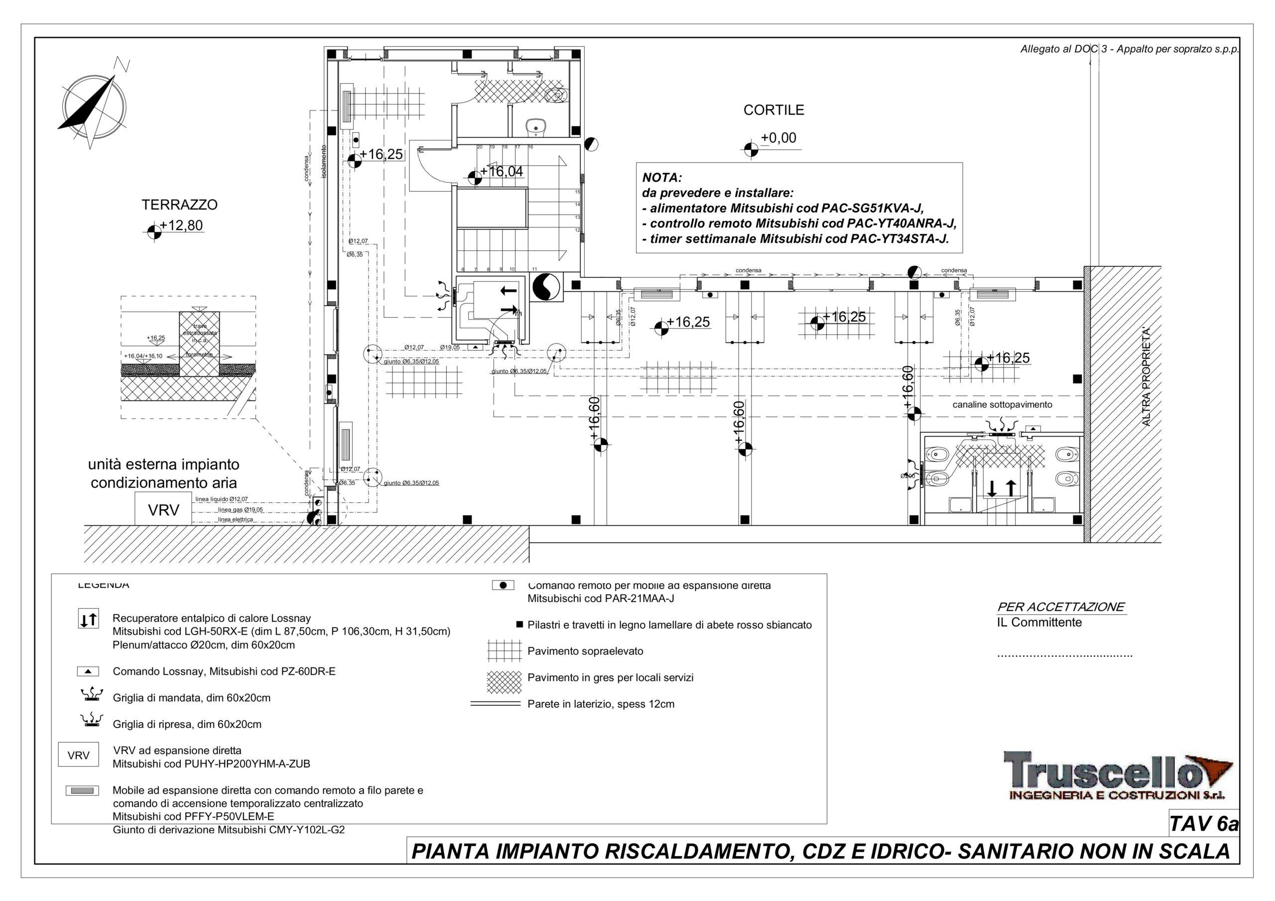3. Elaborato grafico esecutivo di pianta impianto di condizionamento, riscaldamento ed idrico-sanitario: stato di progetto.