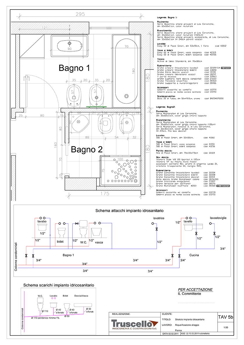 3. Elaborato grafico esecutivo di pianta impianto idrico-sanitario bagno, schemi attacchi e scarichi idrosanitari: stato di progetto.