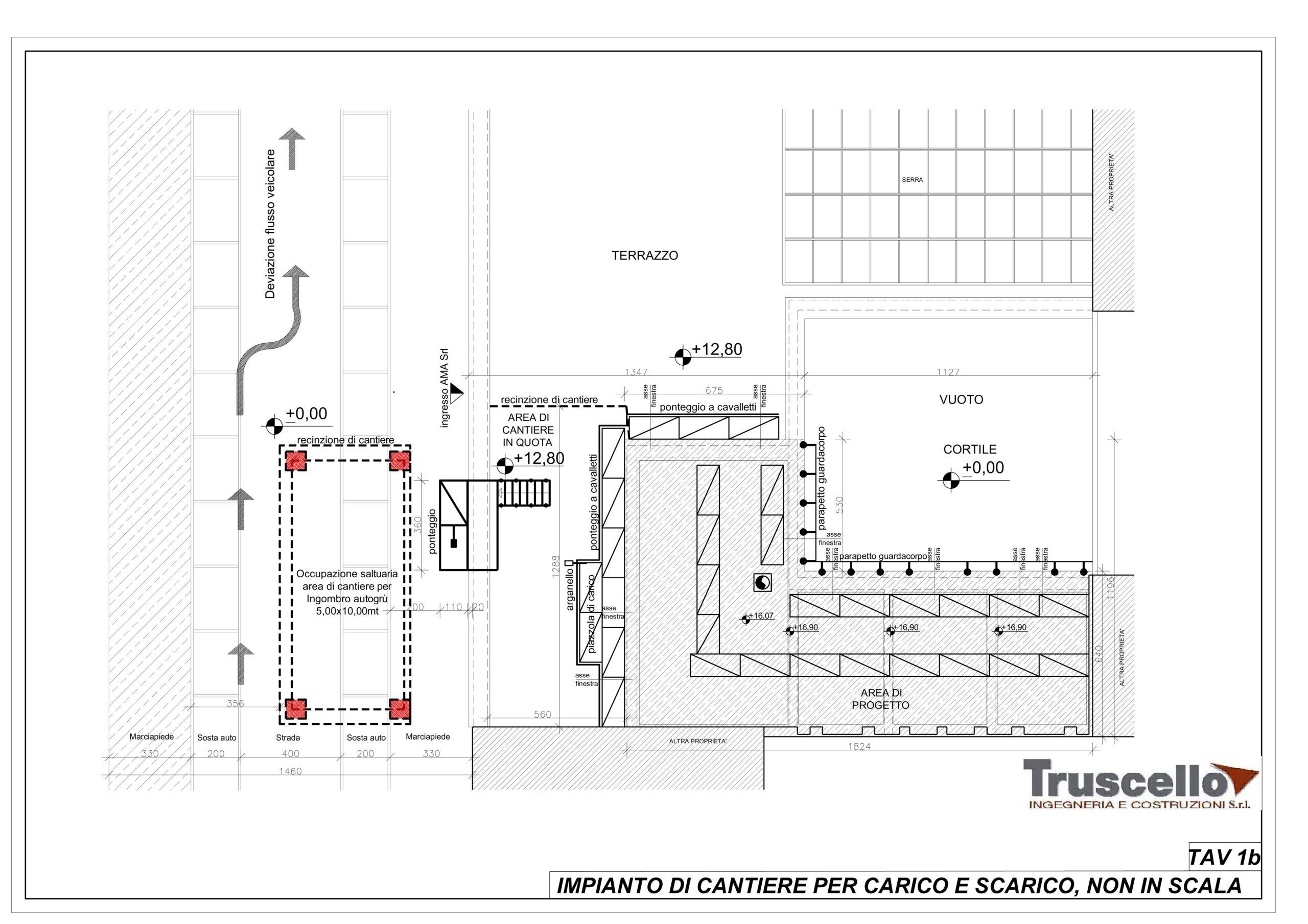 4. Elaborato grafico esecutivo di pianta layout di cantiere per carico e scarico: stato di progetto.